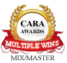 Multiple CARA awards wins and nominations